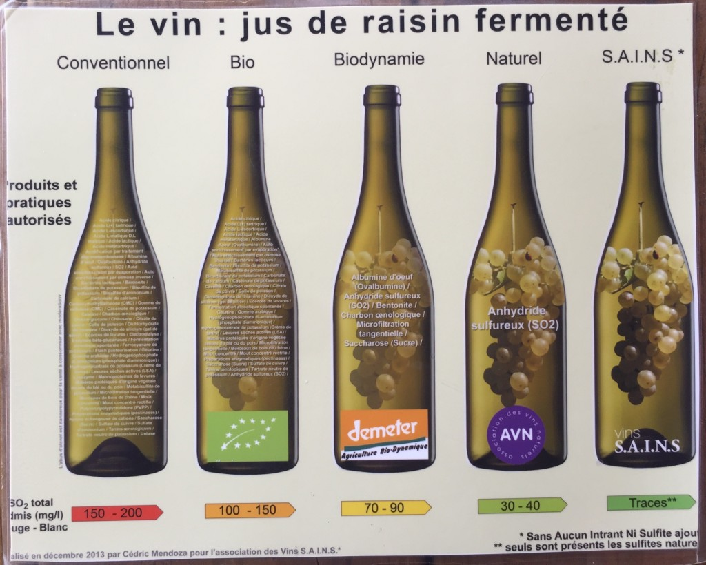 vin naturel le recif pornichet